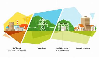 Clipart Power Industry Station Edf Grid Transparent