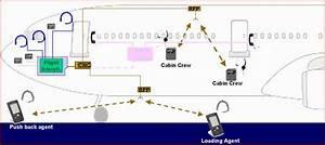 Interphone Sans Fil Legrand : interphonie sans fil tous les fournisseurs interphonie ~ Edinachiropracticcenter.com Idées de Décoration