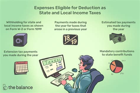 state  local income tax deduction  federal taxes