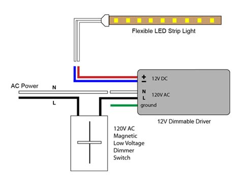 Led Switch Wiring Diagram by Vlightdeco Trading Led Wiring Diagrams For 12v Led Lighting