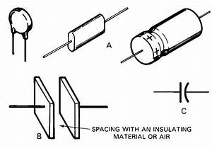 electronics symbols components and references With capacitor electronics circuit components passive circuit components