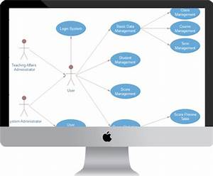 Uml Diagram Software For Mac