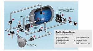 Recirculating Booms  U2013 Introduction To The Concept