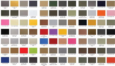duracoat color chart color charts ayucar
