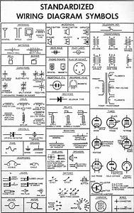 Standardized Wiring Diagram And Schematic Symbols  April