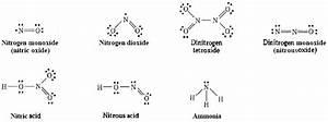 Chemistry Of The Representative Elements