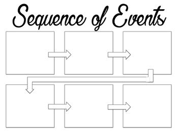 free graphic organizer templates sequence of events graphic organizer printable and editable doc