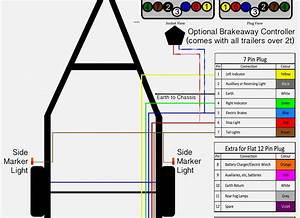 For Trailer Wireing Diagram Wiring Diagram New 7 Pin
