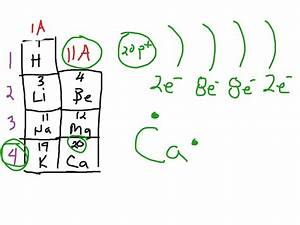 Electron Configuration And Dot Structure For Calcium