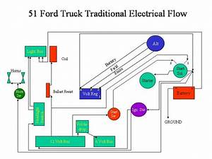 Ford Electronic Voltage Regulator