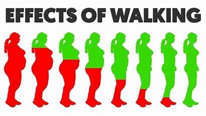 Walking Walk Benefits Every Hour Happen Happens