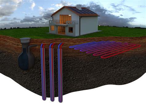 Geothermie Mit Erdwaermepumpen Erdwaerme Nutzen by Les 4 Types D 233 Nergie G 233 Othermique 224 Votre Disposition