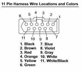 11 Pin Boss Plow Wiring Diagram : 66427 66427 wiring diagrams service manual library ~ A.2002-acura-tl-radio.info Haus und Dekorationen