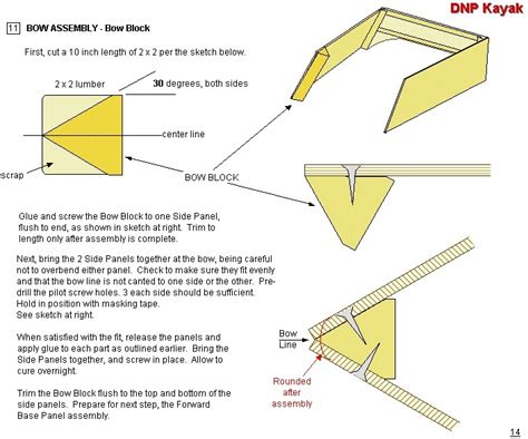 Cardboard Boat Design Plans by Blakers