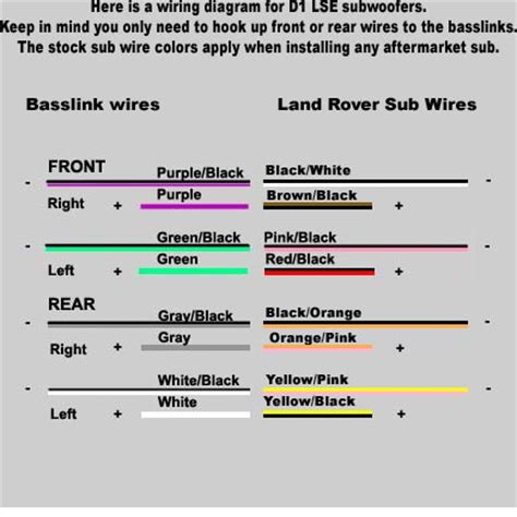 Land Rover Discovery Stereo Wiring Diagram Subwoofer