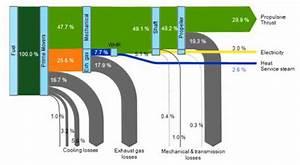 Oil Boiler  Oil Boiler Jet Sizes