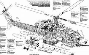 Ah-1w Cutaway