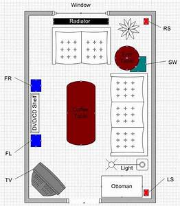 How To Setup A Home Theater System Diagram