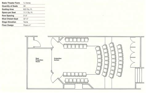 theatre style seating plan template how to design theater seating shown through 21 detailed