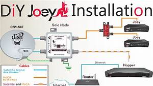 Diy How To Install A Second Dish Network Joey To An Existing Hopper Joey Satellite Dish Setup