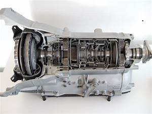 Automatic Transmission Or Automatic Gearbox  Basics  Types