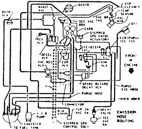 1999 Gmc Jimmy Wiring Harnes by Vacuum Lines Diagram On A 1999 Gmc Jimmy Wiring Diagram