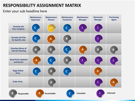 responsibility assignment matrix powerpoint template