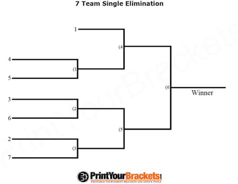 bracket challenge template 7 team seeded single elimination printable tournament bracket work lame sauce in 2018