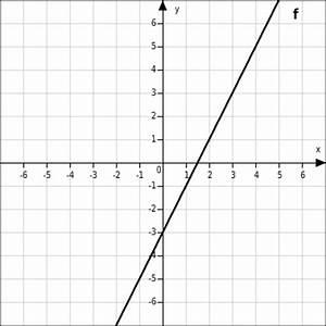 Durchschnittliche Steigung Berechnen : steigung linearer funktionen ~ Themetempest.com Abrechnung