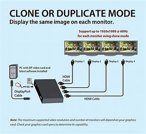 How To Connect A Single Displayport Signal To Multiple