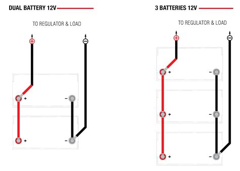 The Difference Between Series Parallel Circuit