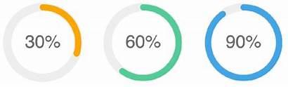 Percentage Chart Circular Css Code Responsive Svg