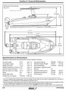 Cover For 2010 Boston Whaler 220 Outrage