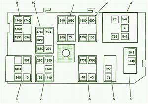 Fuse Block  U2013 Page 261  U2013 Circuit Wiring Diagrams