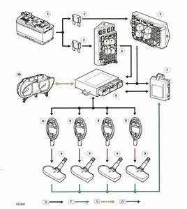 Tire Pressure Monitoring System - Jaguar Forums