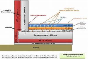 Aufbau Estrich Dämmung : estrich abdichtung aussenleuchten solar panel ~ Articles-book.com Haus und Dekorationen