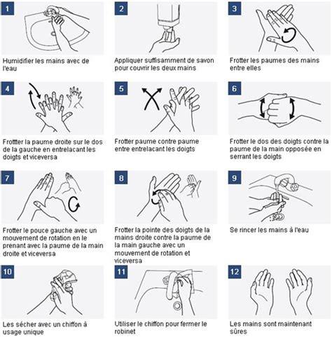 protocole de lavage des mains en cuisine collective hygiène