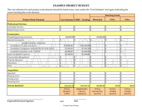 sample project budget template budget