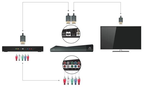 slingbox wiring diagram slingbox 500 review placeshifting tv the way you want to