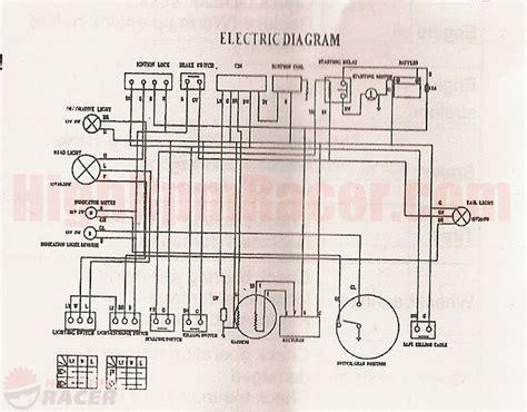 taotao atm 50 50cc gy6 wiring diagram wiring diagrams dan s garage talk raptor 125 wiring diagram wiring library