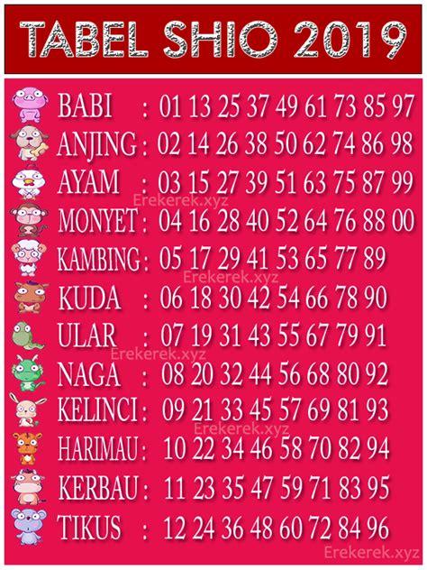 tabel shio  data hk terlengkap