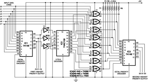 Hierarchical Priority Encoder Basic Circuit