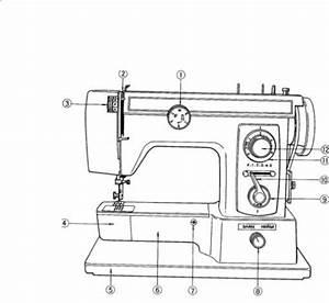 Fußpedal Nähmaschine Reparieren : n hmaschine vendomatic b7547 ~ Watch28wear.com Haus und Dekorationen