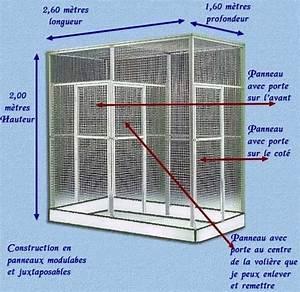 Fabrication D Une Voliere Exterieur : constructiondunecagedexterieur ~ Premium-room.com Idées de Décoration