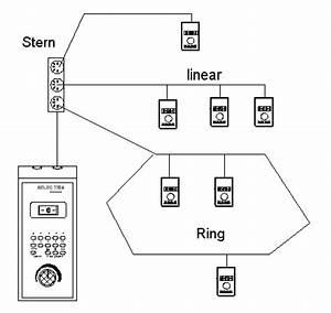 Leiterquerschnitt Berechnen : selectrix internals ~ Themetempest.com Abrechnung