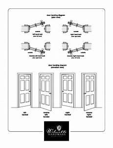 Door Handing Diagram