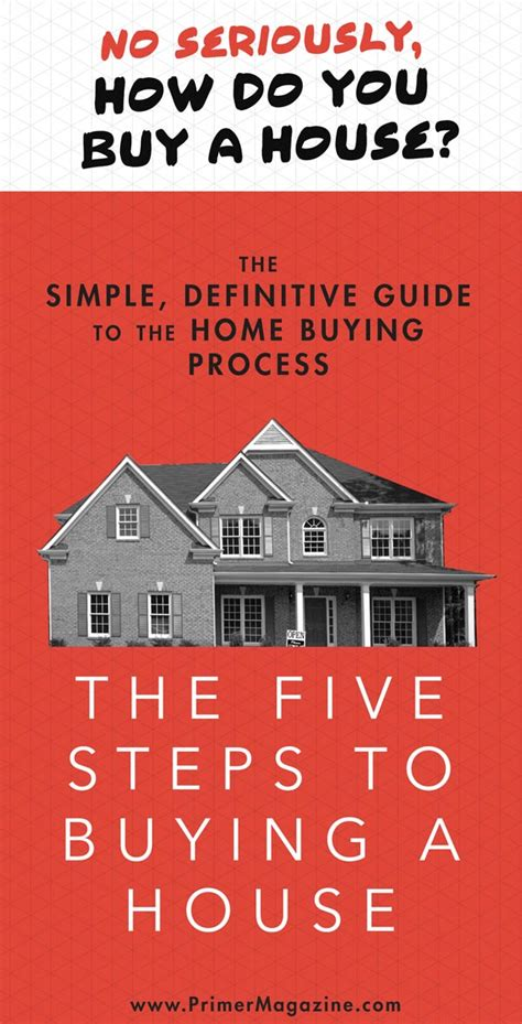 steps  buying  house  definitive guide