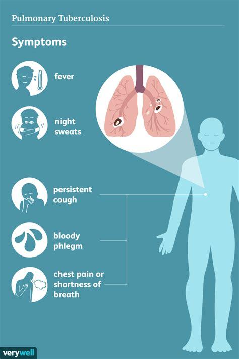 tuberculosis signs symptoms  complications