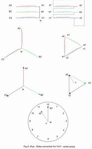 Electrical Systems  Transformer Vector Groups