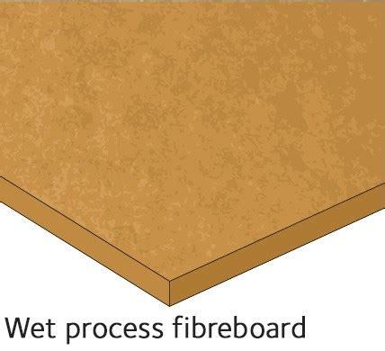 sheet materials swedish wood